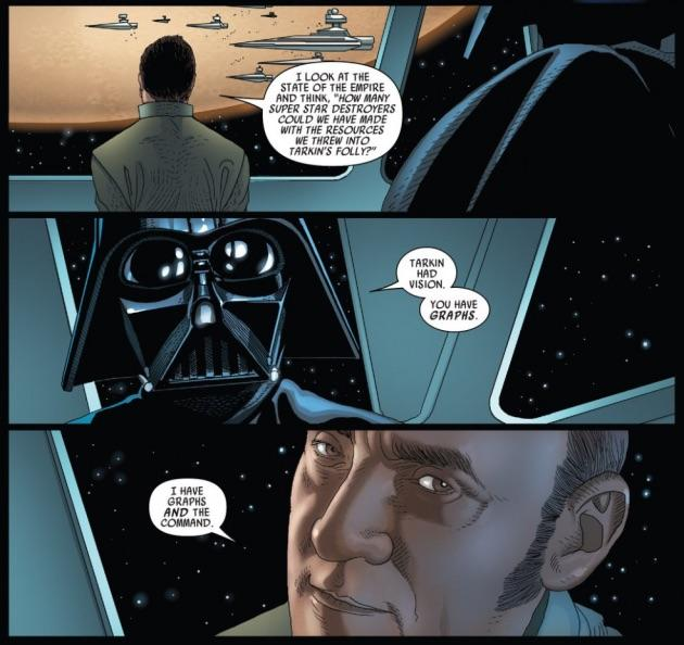 In the comics, Vader is confronted by the rivals competing for Emperor's attention - including officers appearing in the films, such as Moff Tagge.